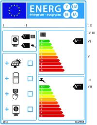 CYPETHERM Etichetta Energetica
